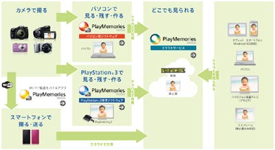 PlayMemories_120326_005.jpg