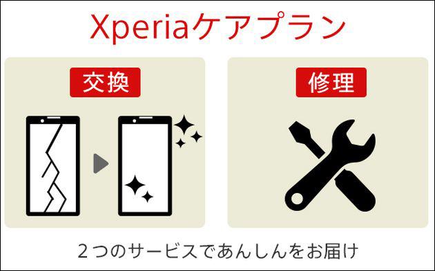 Xperia 1 II レビュー
